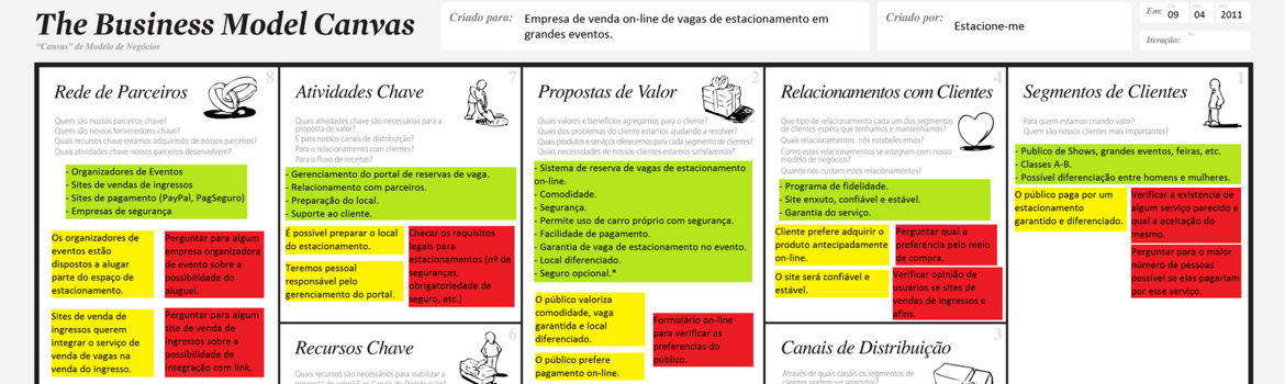Businessmodelcanvas1.crop 1600x479 0,67.resize 1170x